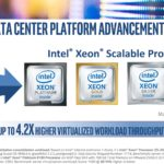 Up to 8 cores and frequency up to 5.0 GHz. Budget Intel Xeon E-2200 Server Processors Introduced