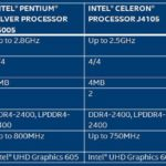 Parameters for Brand New Intel Processors