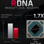 AMD's new low-cost graphics card will definitely get 8 GB of memory