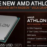 The latest AMD processor is really based on the old architecture. But it is cheap