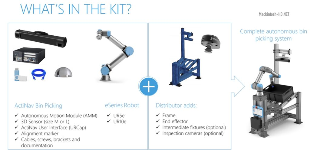 ActiNav kit gives Universal Robots the ability to capture chaotic elements