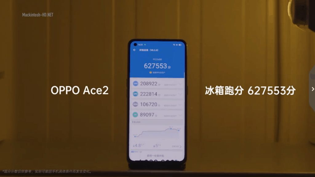 An unexpected record. Oppo Ace 2 showed amazing performance
