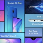 5000 mAh battery, water-repellent coating and dual camera for $ 93. Budget smartphone Redmi 8A Pro introduced