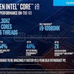 Disclosed the characteristics of mobile processors Intel Comet Lake-H
