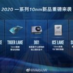 Heterogeneous 10-nanometer Alder Lake desktop CPUs may come out this year