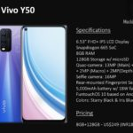 5000 mAh and a quad camera for $ 249. Presented smartphone Vivo Y50